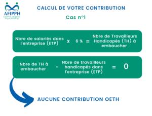Calcul de votre contribution
